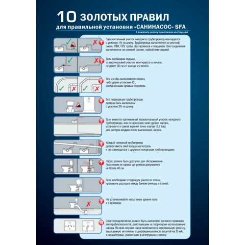 Насос канализационный SFA SANIVITE